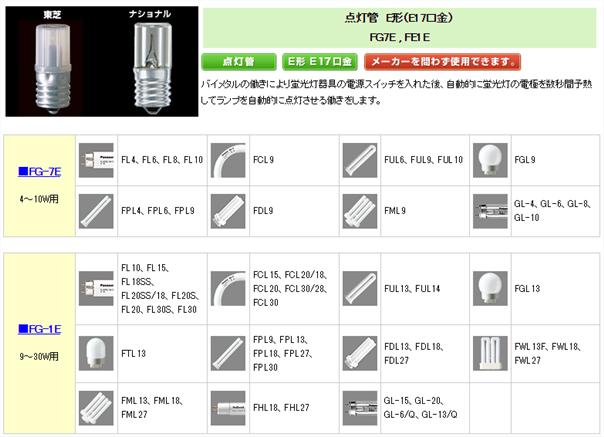 点灯管の種類一覧2