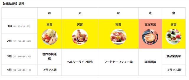 山手調理製菓専門学校の実習スケジュール